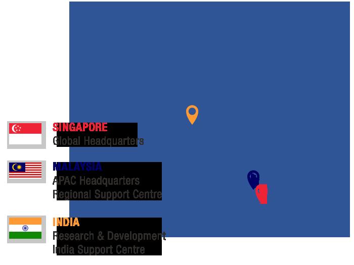 agiliux insurance software malaysia singapore india